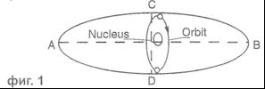 Лекият водород